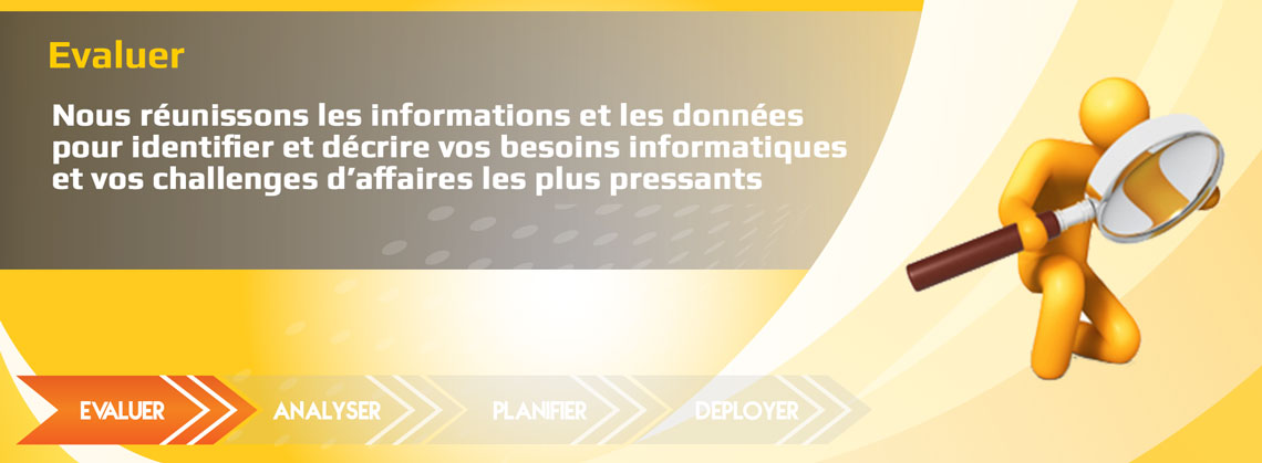 Conception site web - Analyse des besoins